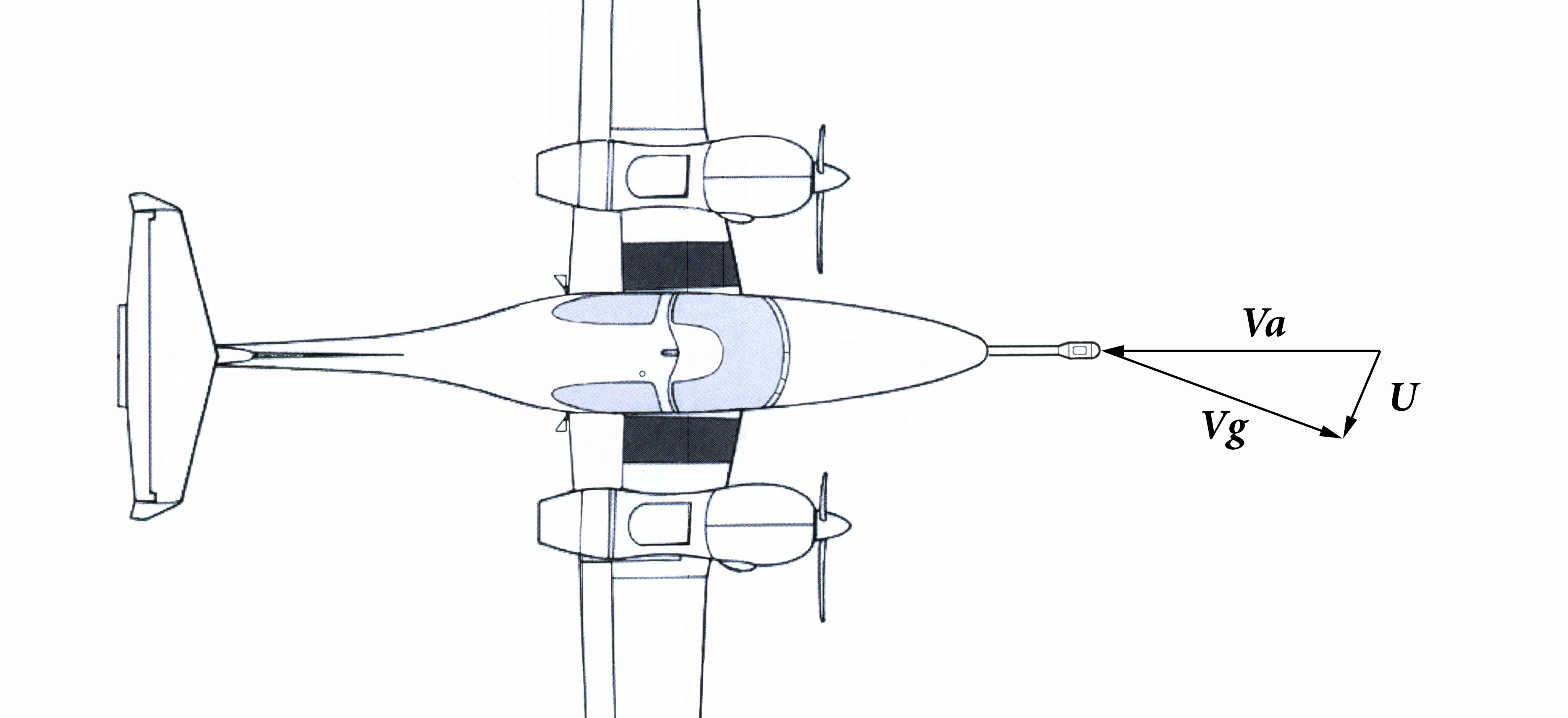 Graphic of aircraft with BAT probe